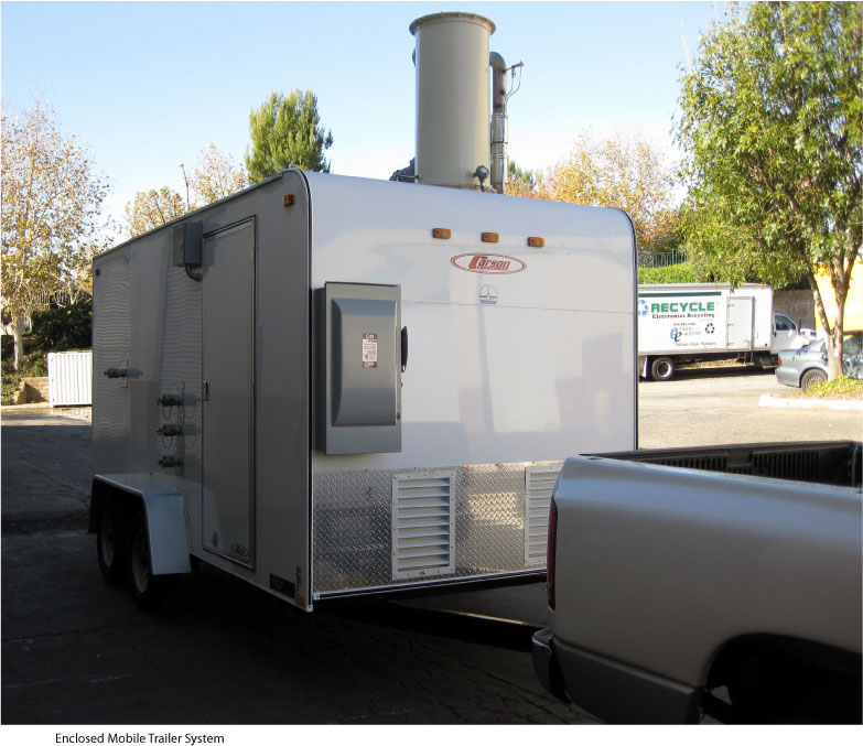 Enclosed Mobile Electric System with Heat Exchanger